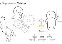 The 5 Types of Creative Thinkers